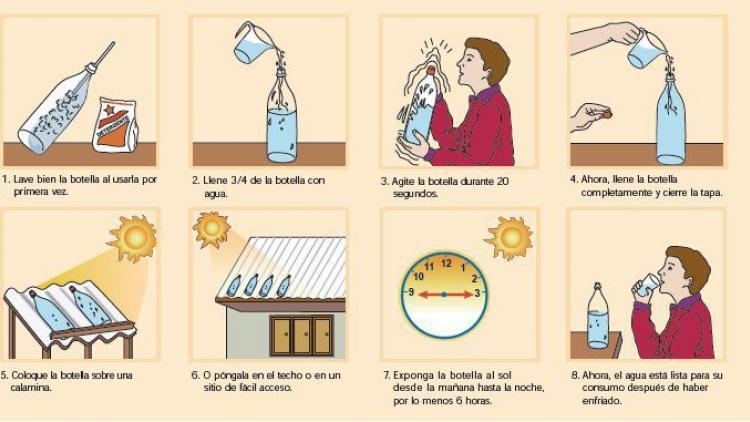 Cómo Purificar Y Ahorrar Agua